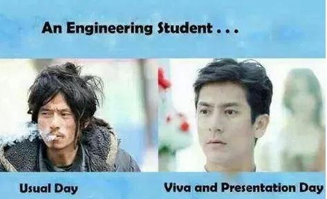 Engineering Student Getup