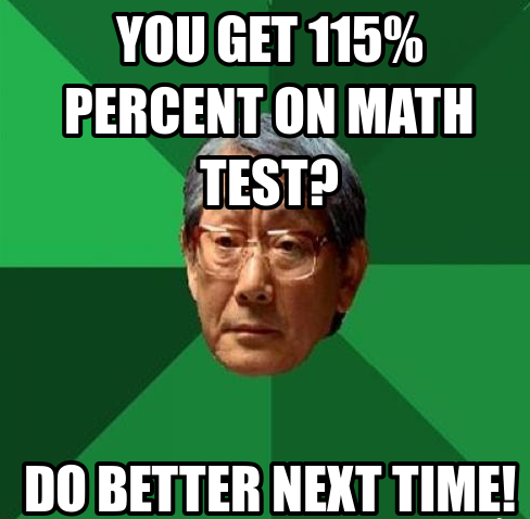 Got 115% in maths?