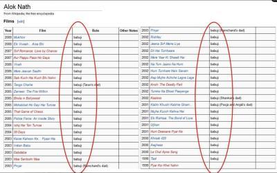 Alok Nath's Wikipedia Page