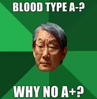 Blood Group and Father