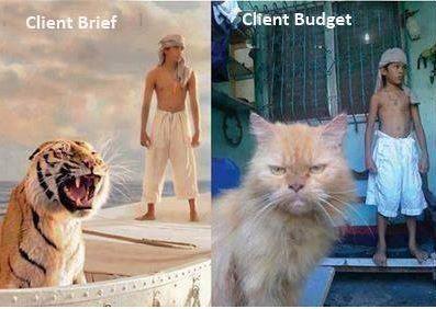 Client Brieft Vs. Client Budget