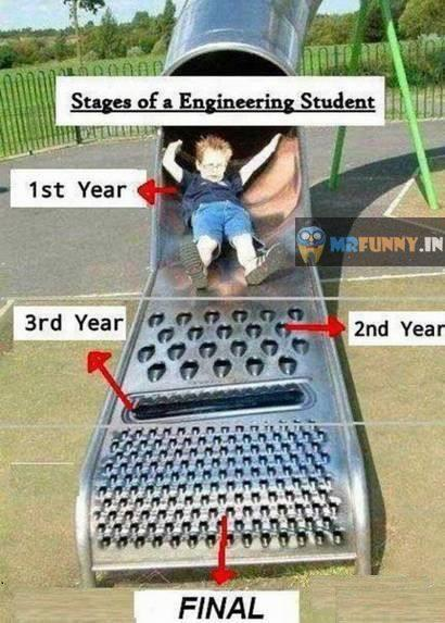 Stages of an engineering student