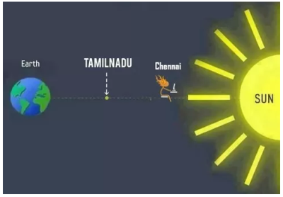 Chennai Solar System