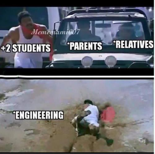 Plus two students vs Parents